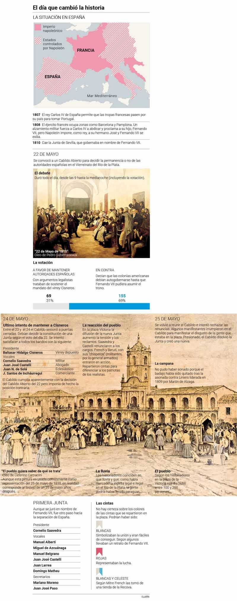 25_de_mayo-1810---WEB2_desktop